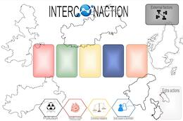 Boardgame InterconAction